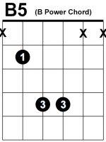 B-POWER-CHORD-BLOCK2