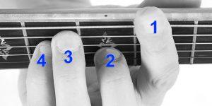 F#-Major-Top-View-Fingers