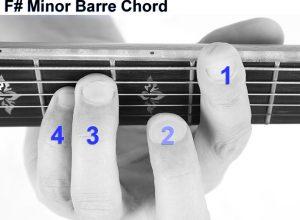 F#-Minor-Barre-Top-View-FINGERING