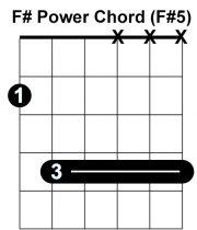 F#-POWER-CHORD-BLOCK3