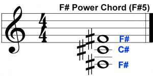 F#-POWER-CHORD-NOTAION3