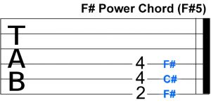 F#-POWER-CHORD-TAB3